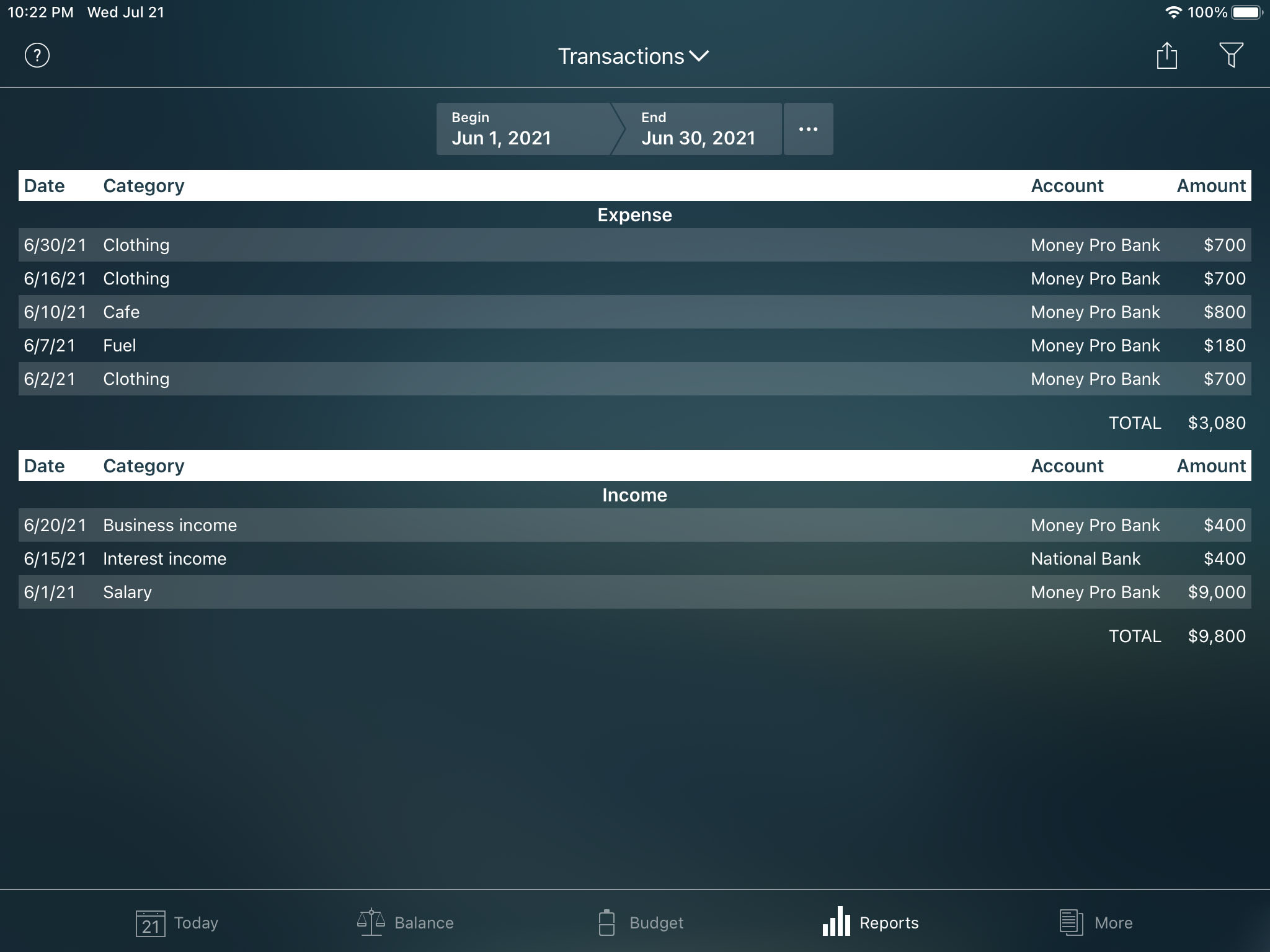 Money Pro for iPad - Reports - Transactions